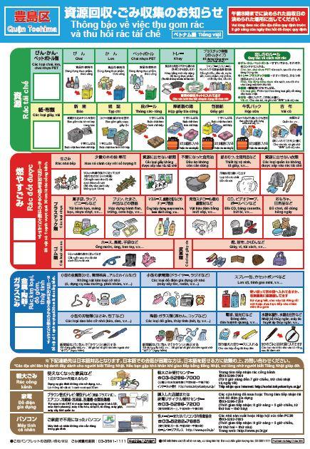 プラスチック ゴミ 英語
