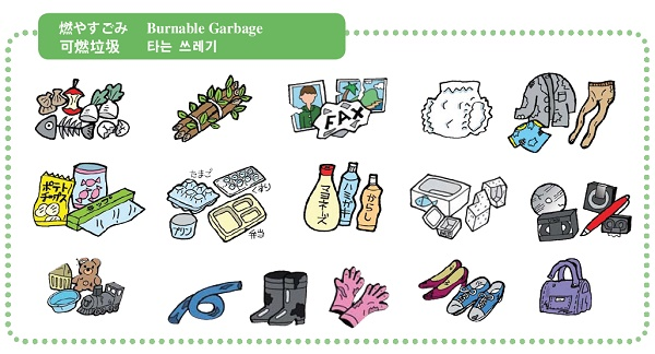 How to Dispose of Garbage and Recyclable Resources|豊島区公式